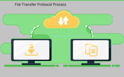 ماهو الـ File Transfer Protocol بروتوكول نقل الملفات