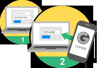 كيف نستخدم أداة قوقل للمصادقة Google Authenticator